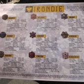 IronDice Classes Sheet